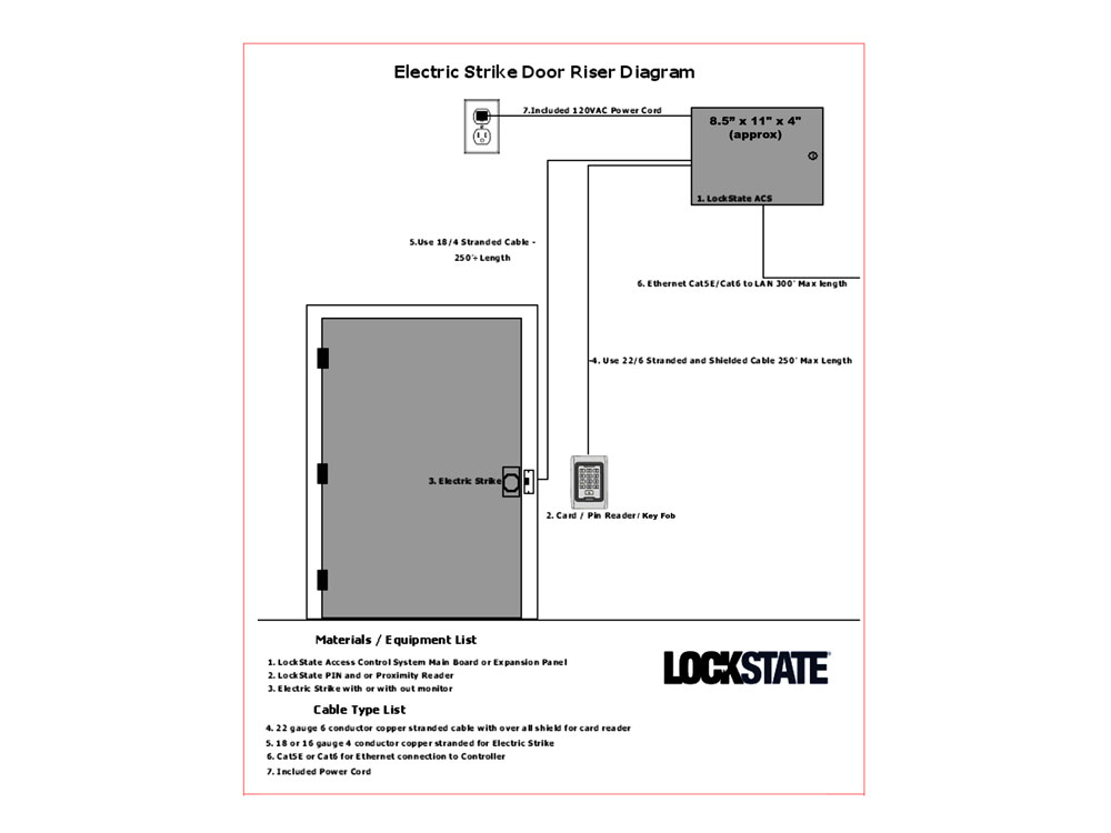 electric strike lock wiring diagram free picture remote access control system card reader keypad  remote access control system card