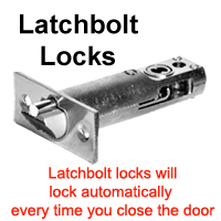 Latchbolt Category