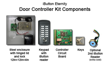 iButton Eternity  Door Controller System Components