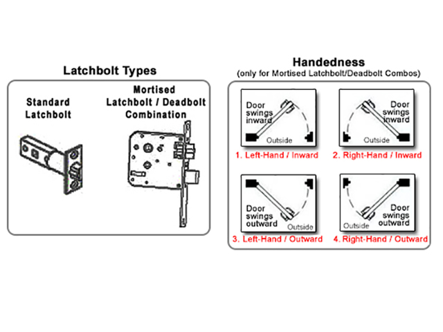 Eternity Replacement Latchbolt: Mortise Type