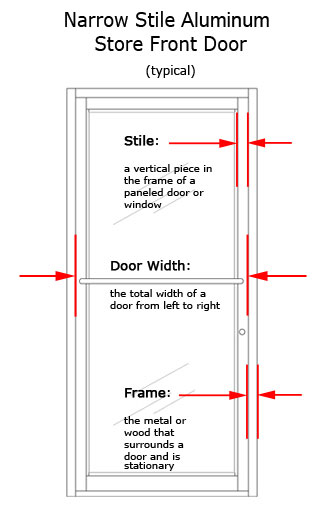 Narrow Stile Diagram